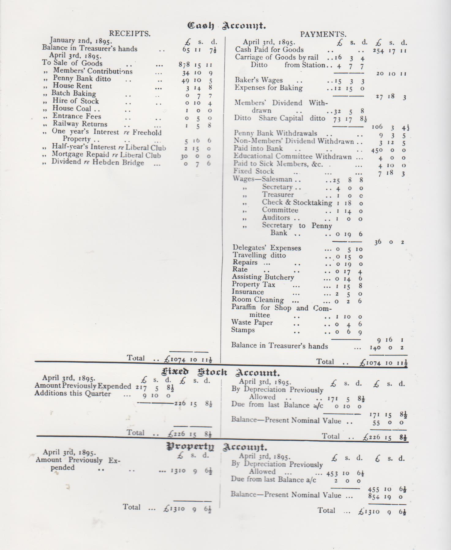 co op balance sheet 1895 3 of 4 001
